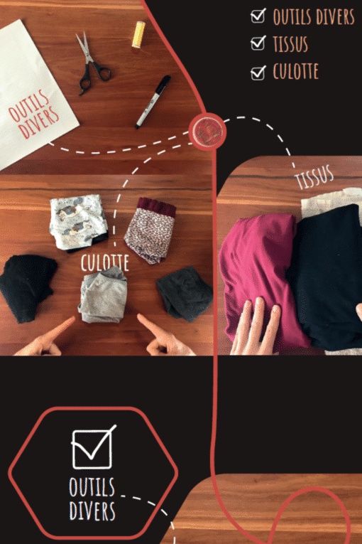 Mme L'Ovary's menstrual panty creation guide
